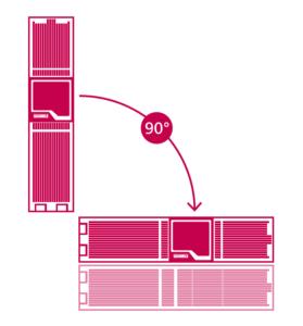 Flexible Stellung des CONVERT I & II